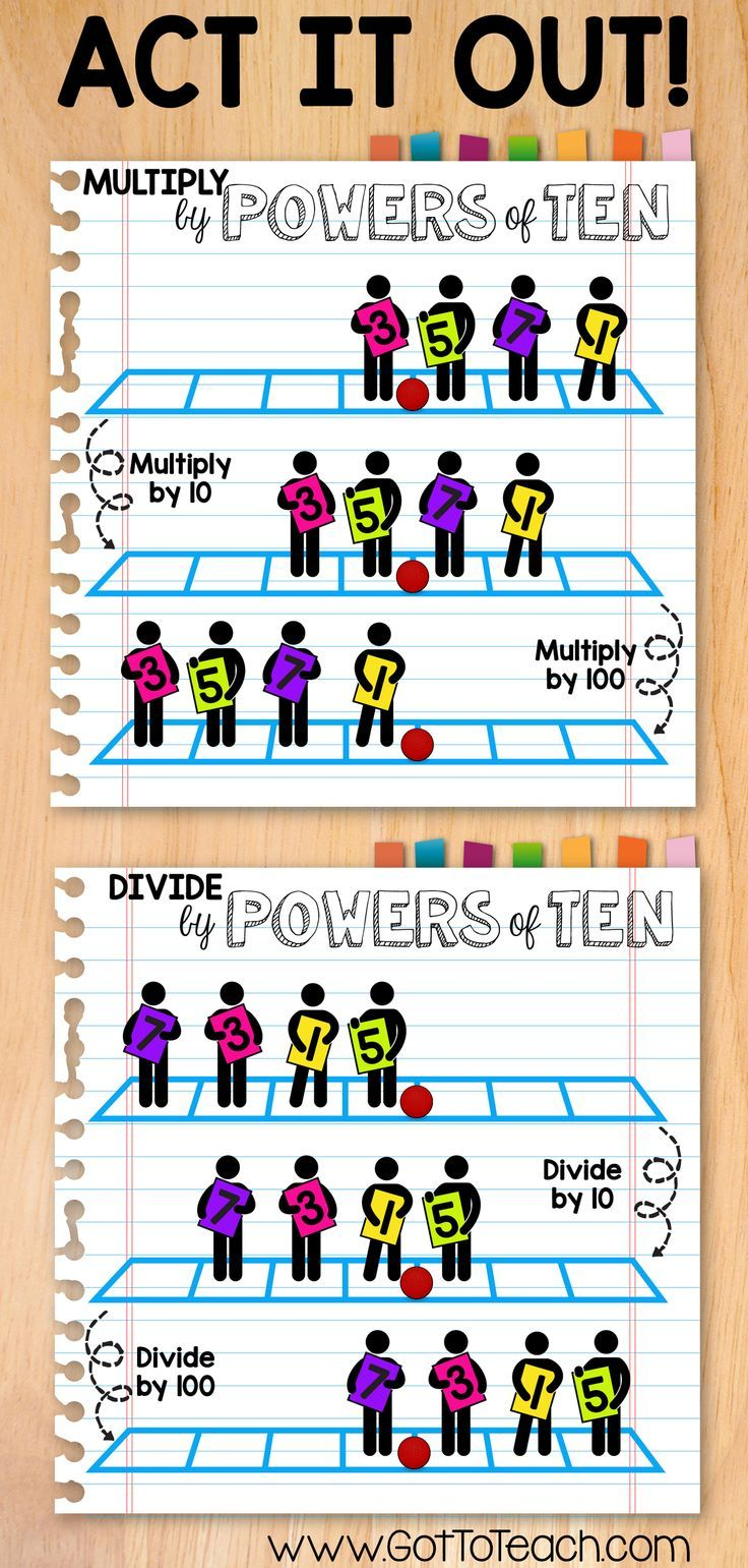 Multiply and Divide by Powers of Ten. | Mathe