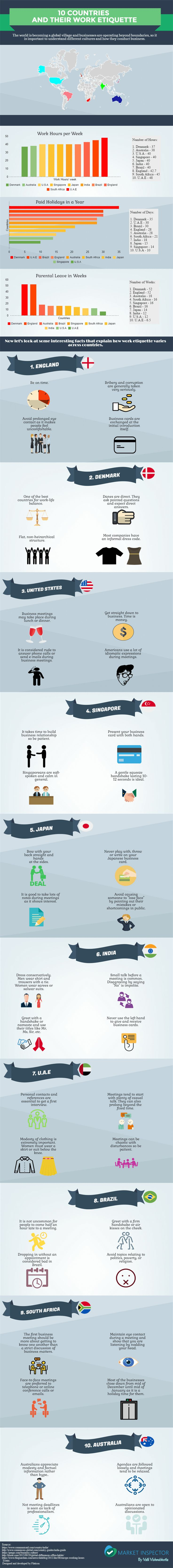 10 Countries And Their Work Etiquette Infographic