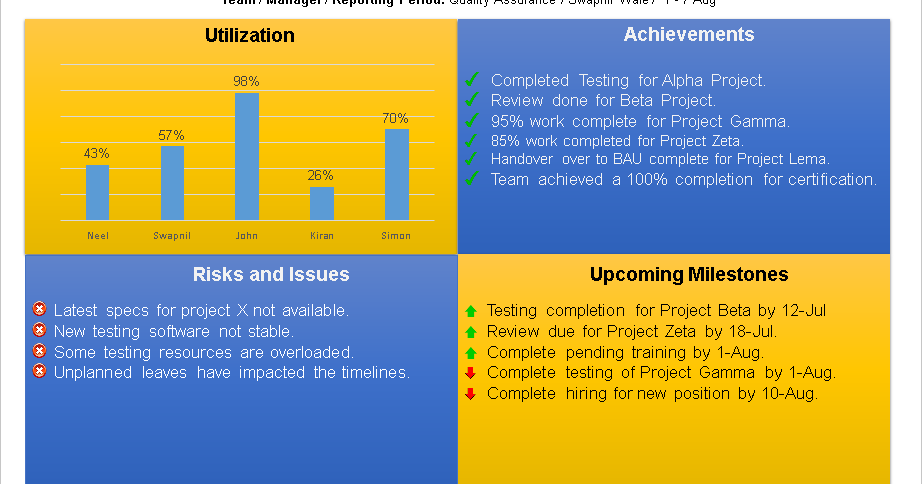 Team Status Report Template Ppt Free Download  Power Point