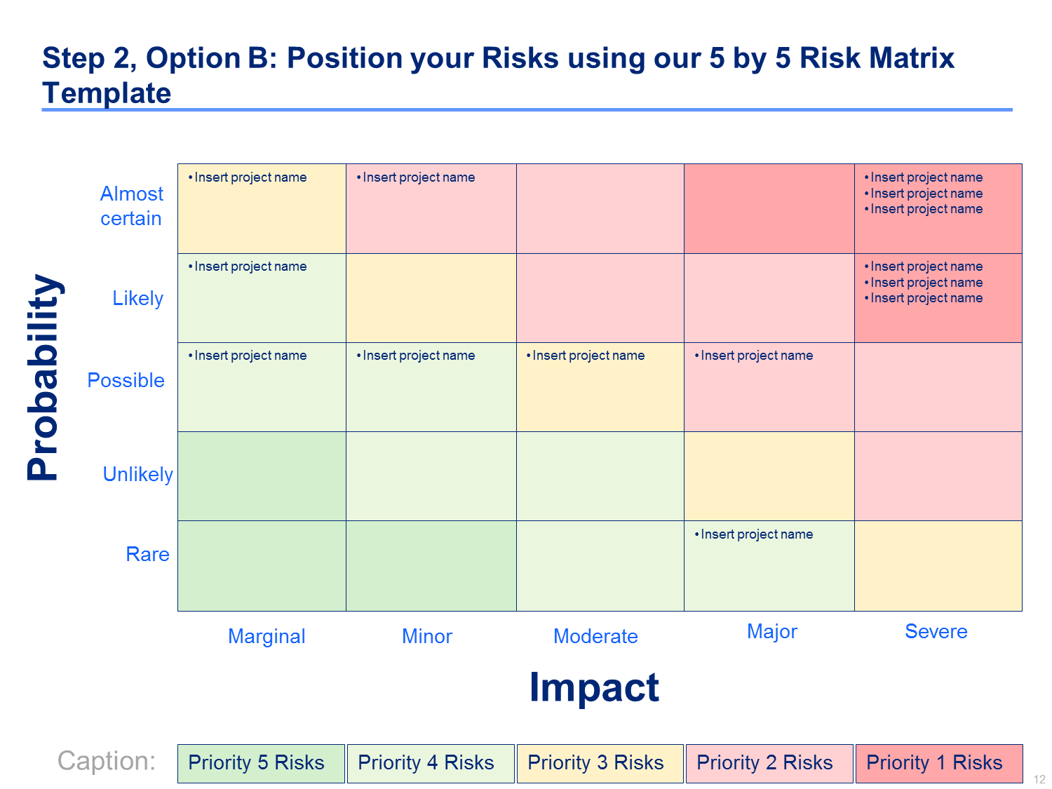 Risk Assessment Matrix Template What S So Trendy About Risk Assessment Matrix Template That Risk Matrix Excel Budget Template Matrix