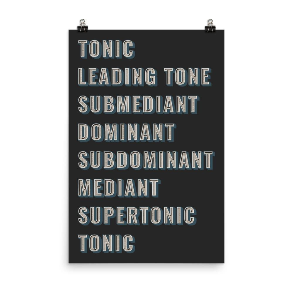 Music Scale Degrees Poster   Typography Art, Black   Typographic ...