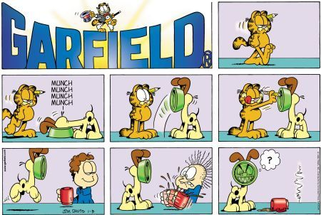 Garfield The Cat Party Games Ideas