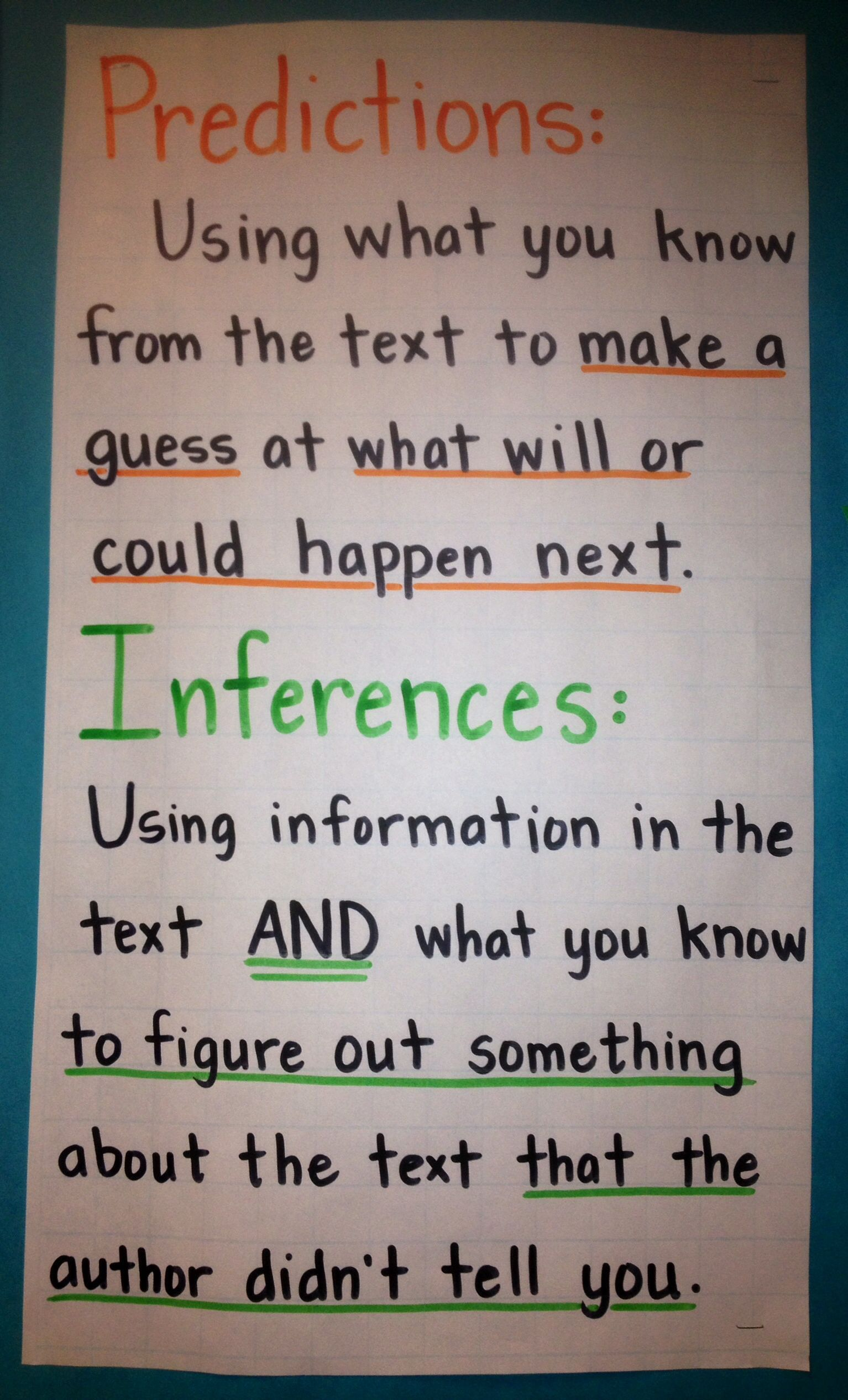 10 Anchor Charts To Teach Inferring