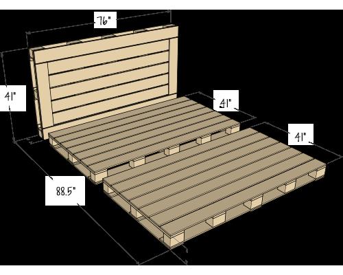 The Queen Pallet Bed Pallet Furniture Bedroom Diy Pallet Bed