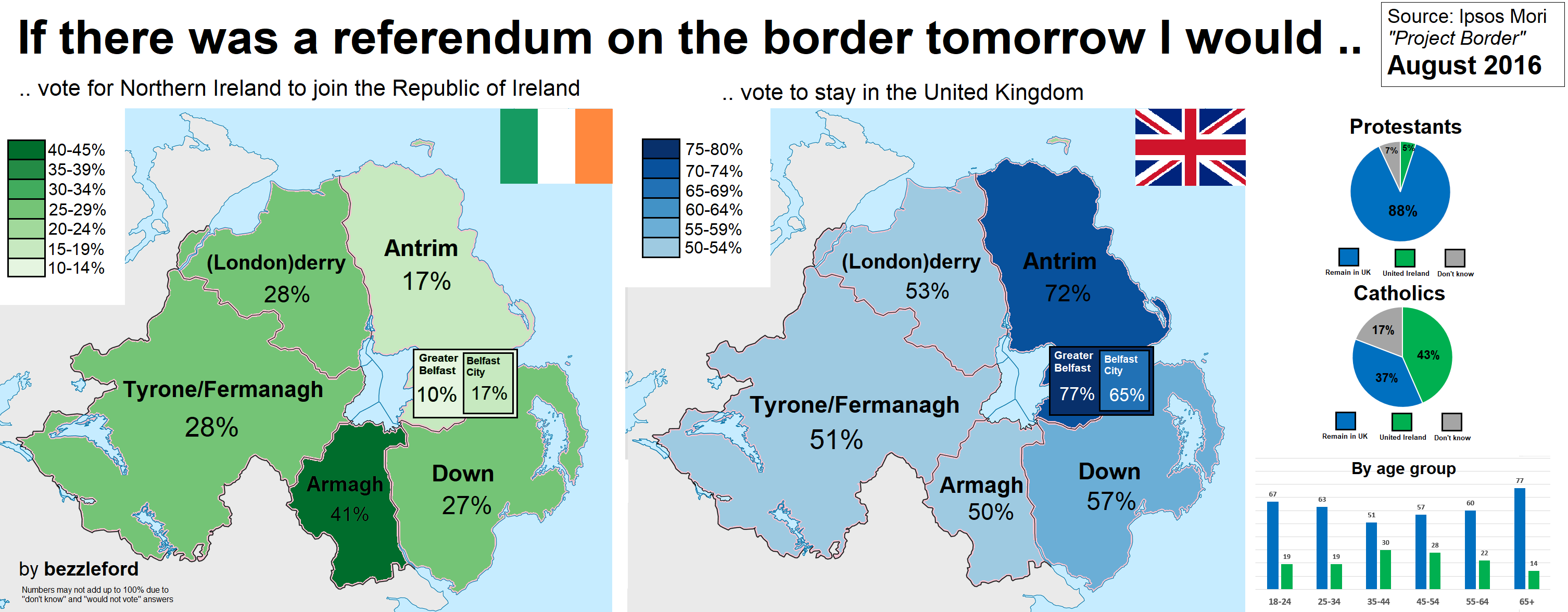 If there was a referendum on the Northern Ireland border ... on map of gibraltar, map of southern ireland, map of county mayo, map of austria, map of israel, map of united kingdom, map of scotland, map of england, map of belfast, map of wales, map of ireland counties, map of afghanistan, map of europe, map of ballybofey, map of dublin, map of giant's causeway, map of uk, map of ireland map, map of ulster, map of us and ireland,
