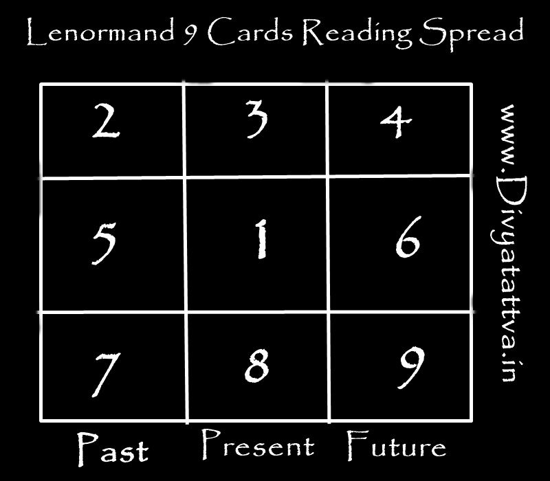Astrology Free Horoscopes Psychic Tarot Yoga Tantra Occult Images