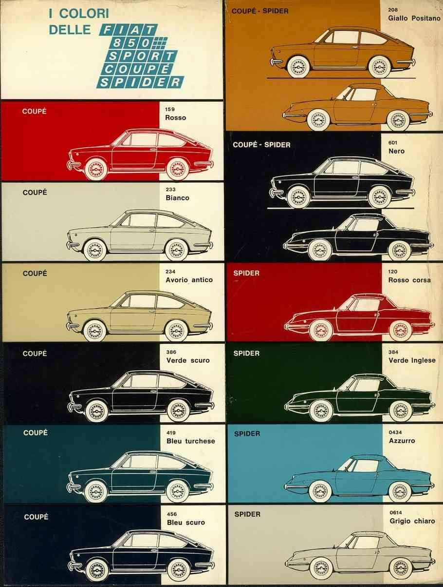 Car colour codes - Colour