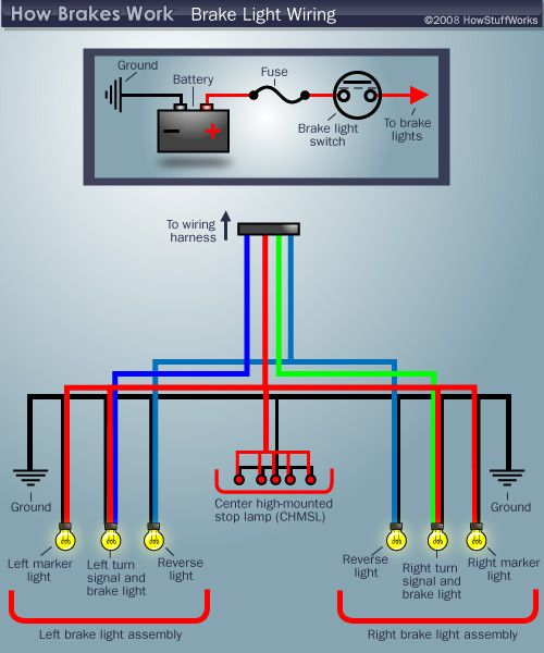 how brake light wiring works | trailer light wiring, led trailer lights,  light trailer  pinterest