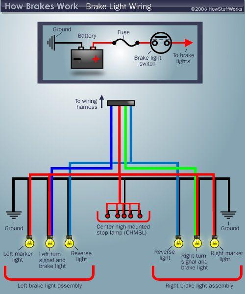 Lamp Wiring Diagram : wiring, diagram, Brake, Light, Wiring, Works, Trailer, Wiring,, Lights,