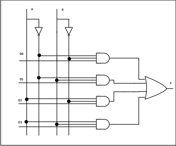 circuit diagram of 4 1 multiplexer wiring diagrams rh boltsoft net logic diagram of 4 to 1 line multiplexer 2 to 1 Multiplexer Circuit