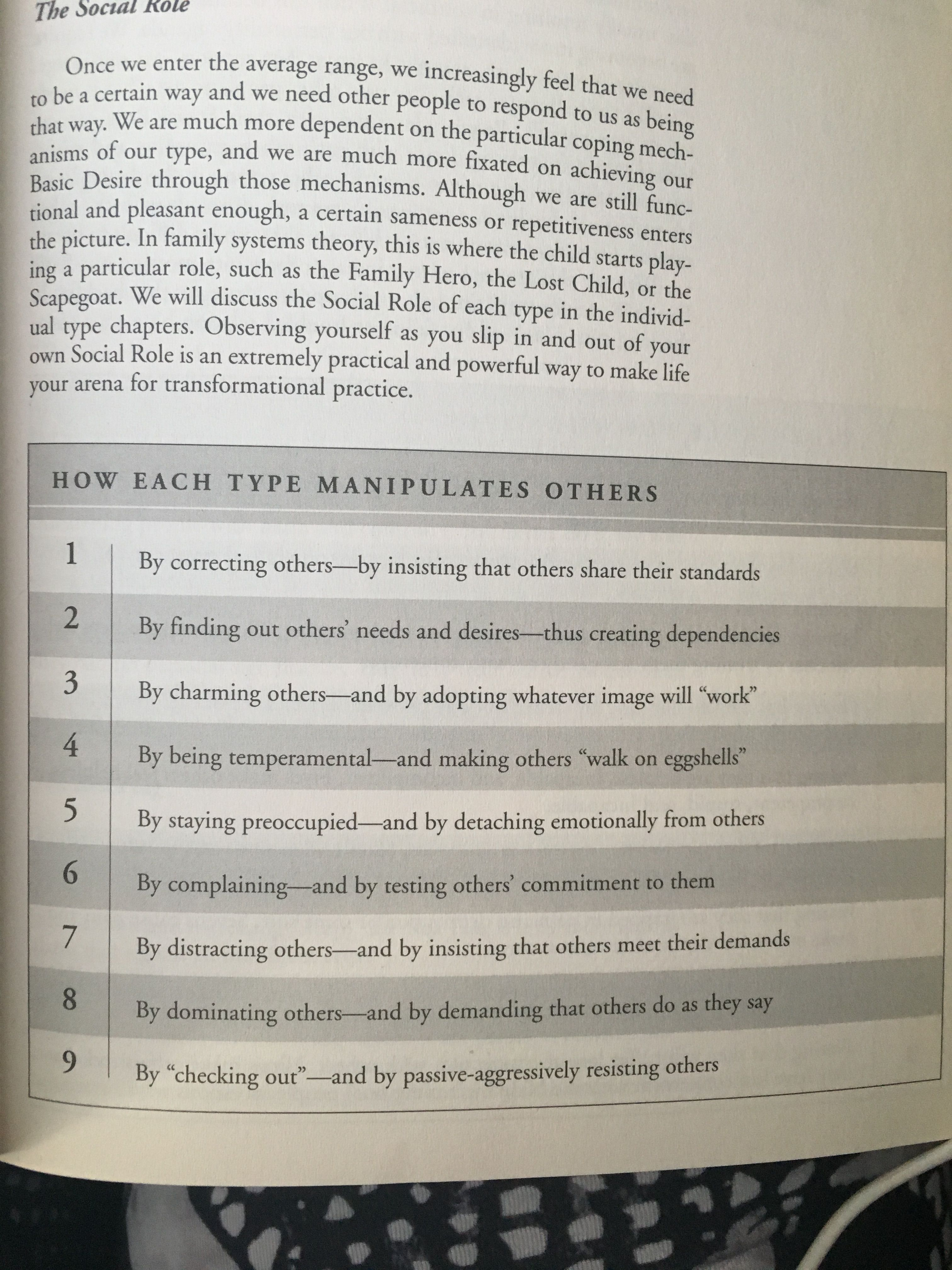 Manipulation [chart] - How each Enneagram type manipulates other