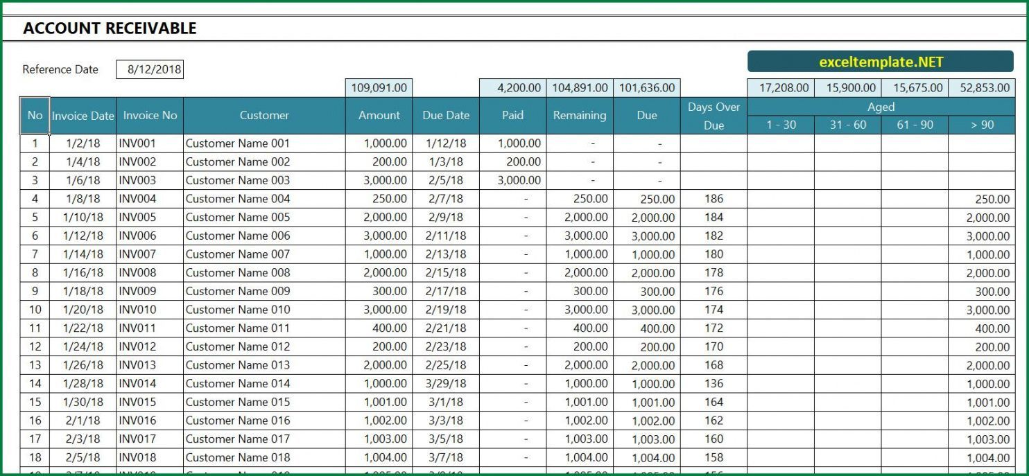 Account Receivable Payable Spreadsheet Moneyspot Org Accounting Accounts Receivable Spreadsheet