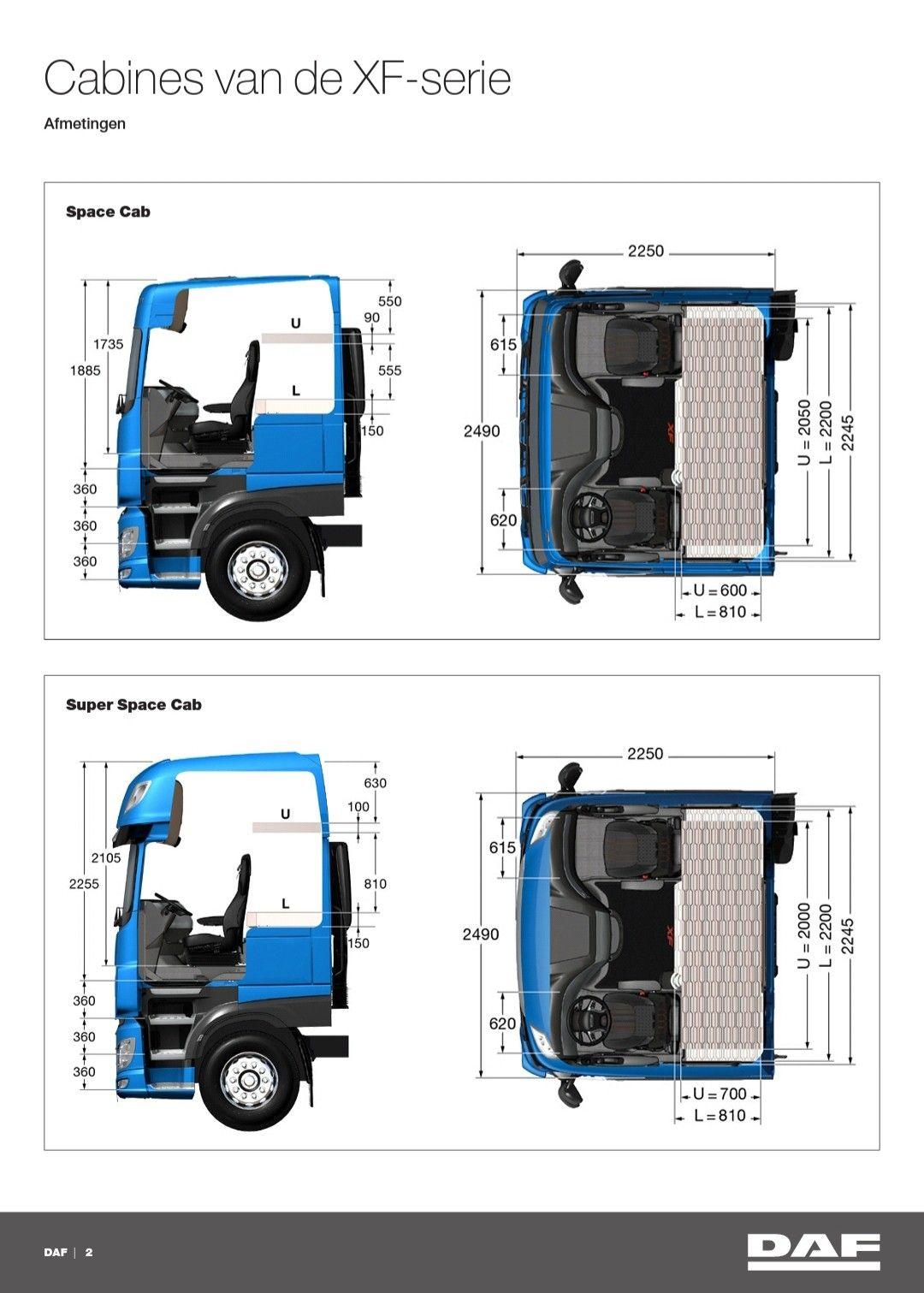 Daf Cabines Xf Serie Em 2020 Caminhao Desenho Caminhoes Scania