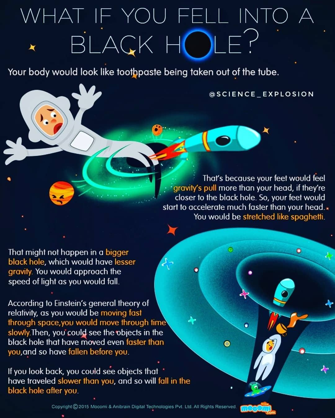 Into The Black Hole What Is Black Hole Black Hole General