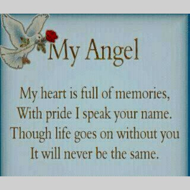 My Parents Will Always Be My Parentsnow They Are My Angels As