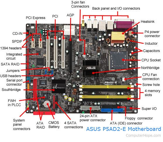 computer dictionary definition for what motherboard means including rh pinterest com