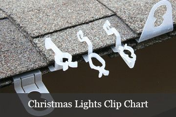 How to Hang Christmas Lights on Gutters | CHRISTMAS DECORATION ideas ...