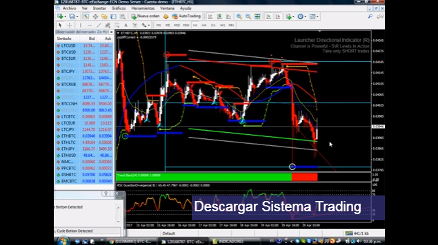 60 second binary options minimum deposit trading strategy