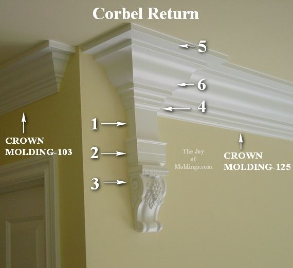 Sean Wants To Know How I Built This Corbel Return That I Integrated Into Crown Molding 125 It S Really Crown Molding Kitchen Crown Molding Diy Crown Molding