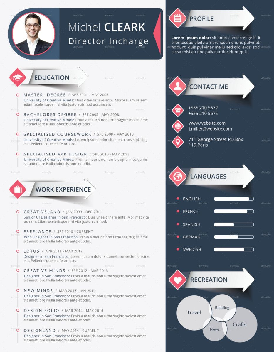 Corporate Infographic Resume Cv Modern Template  Creative