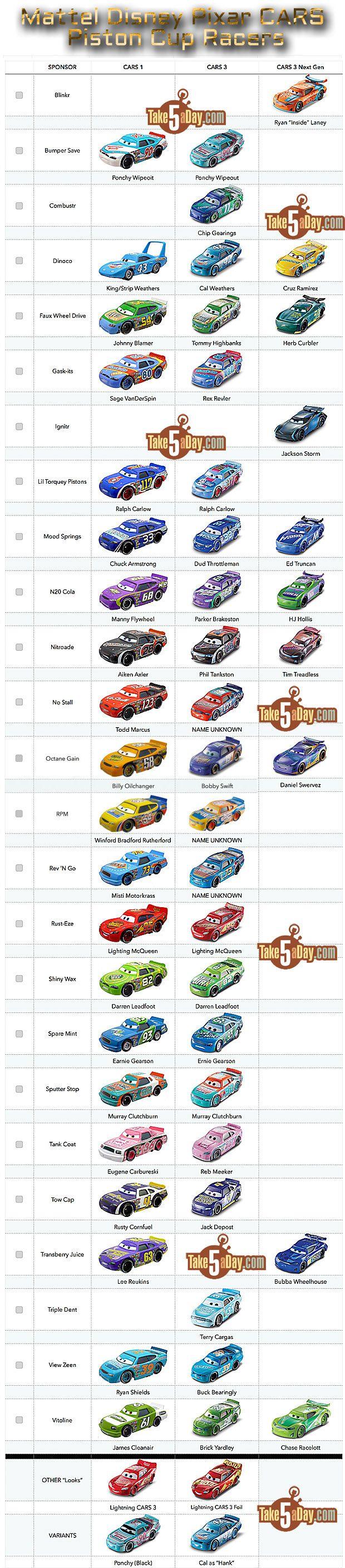 Mattel Disney Pixar Cars 3 Piston Cup Racers Cars 1 To Cars 3