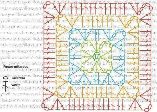 Pin By Infoxicating Lady On Motif Based Crochet Pinterest Crochet