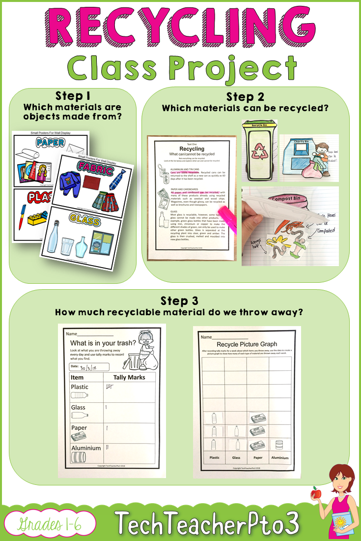 Recycling Activity Pack Includes Lots Of Fun Activities About How To Recycle Reduce And Reuse Material Recycling Activities Graphing Project Recycling Lessons