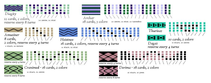 Tablet Weaving Patterns 3 By Eqos Elenor S Stuff And Nonesense