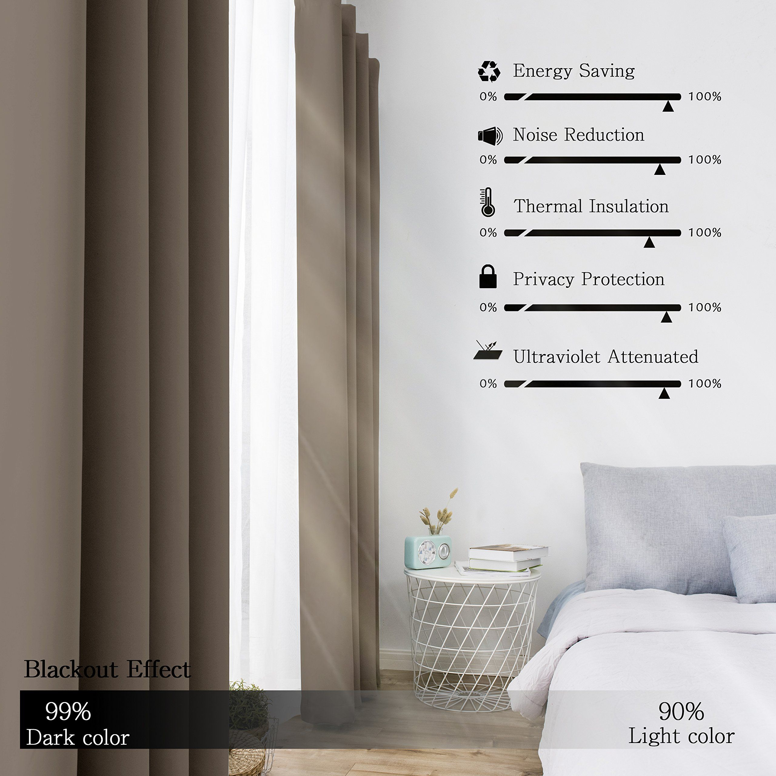 Wontex Blackout Curtains Room Darkening Thermal Insulated With Grommet Curtains For Bedroom 52 X 84 Inch Taupe 2 Curtains Living Room Curtains Grommet Curtains