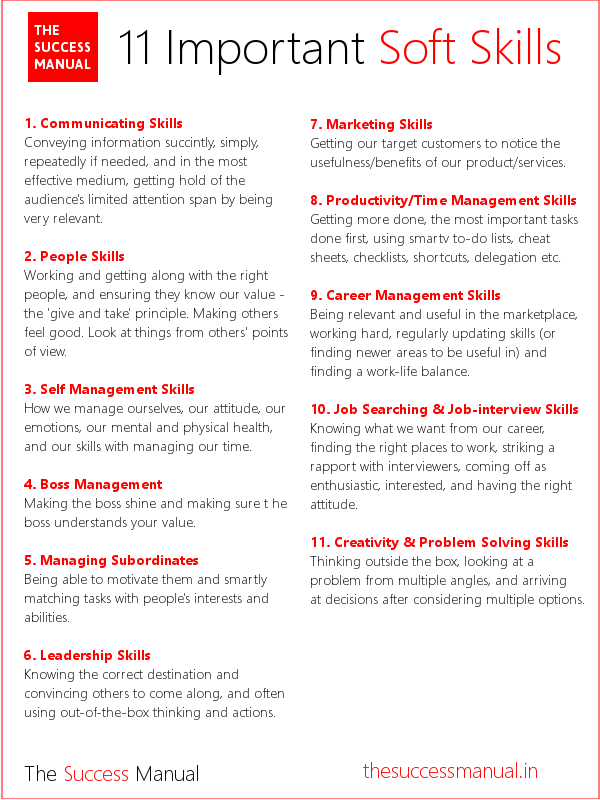 skills listed by job about