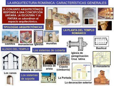 Historia Del Arte 12 2012 Arquitectura Romana Historia Del Arte Arte Romanico Caracteristicas