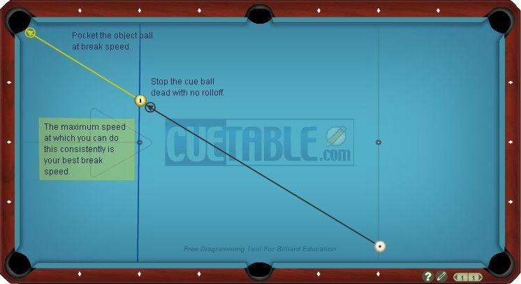 Breaking Pool Shark Pinterest Pool table, Tables and Room