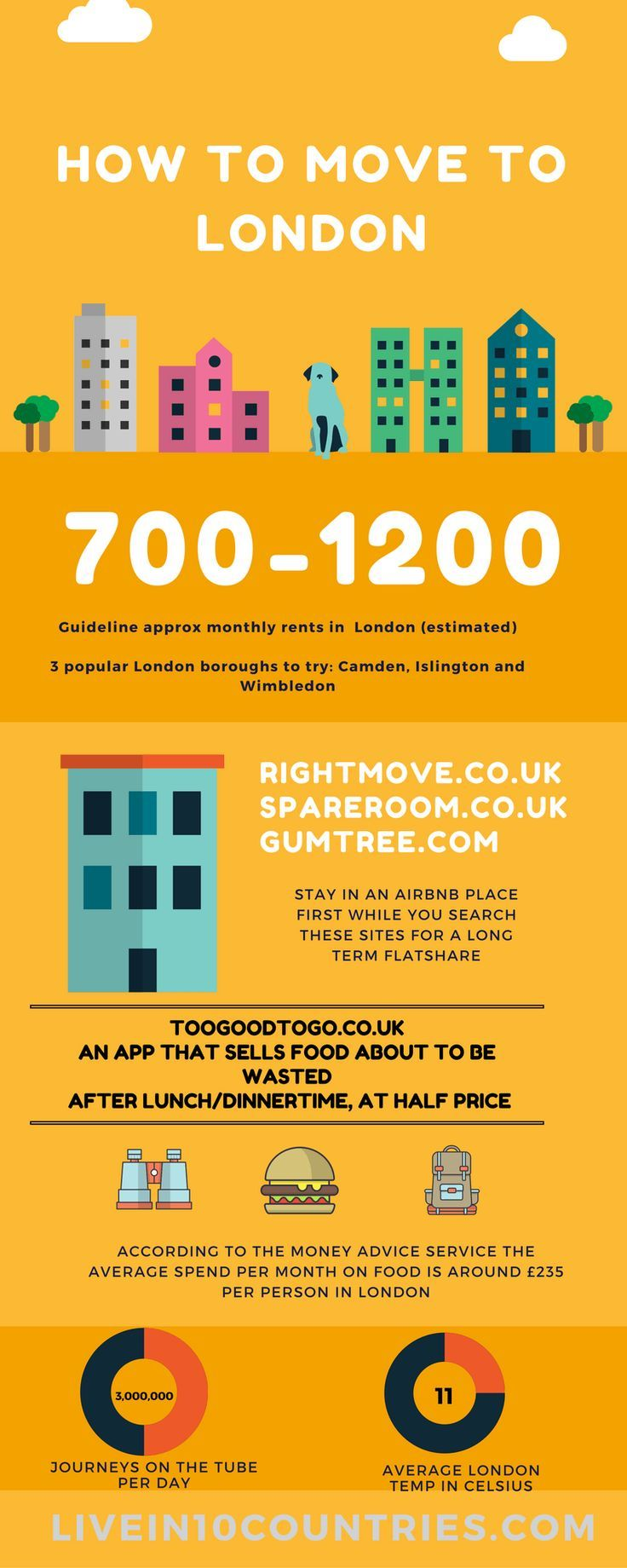 How To Move To London With No Job