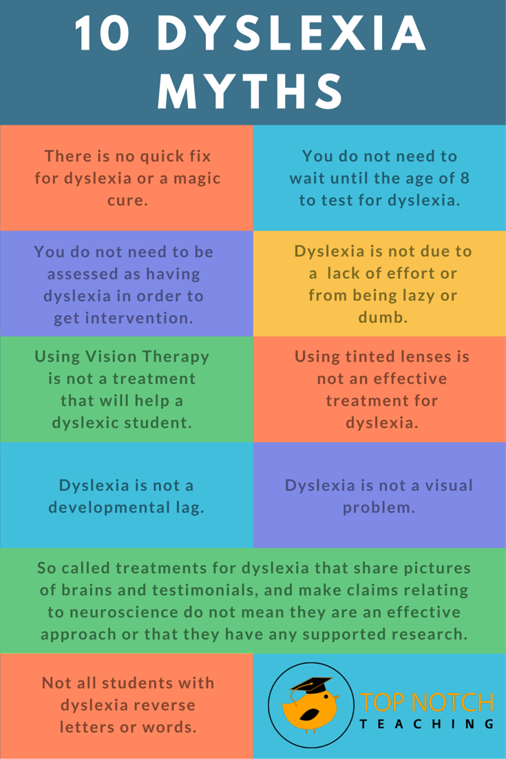Eye Problems Not Linked To Dyslexia >> 10 Dyslexia Myths Dyslexia Classroom Learning Disabilities