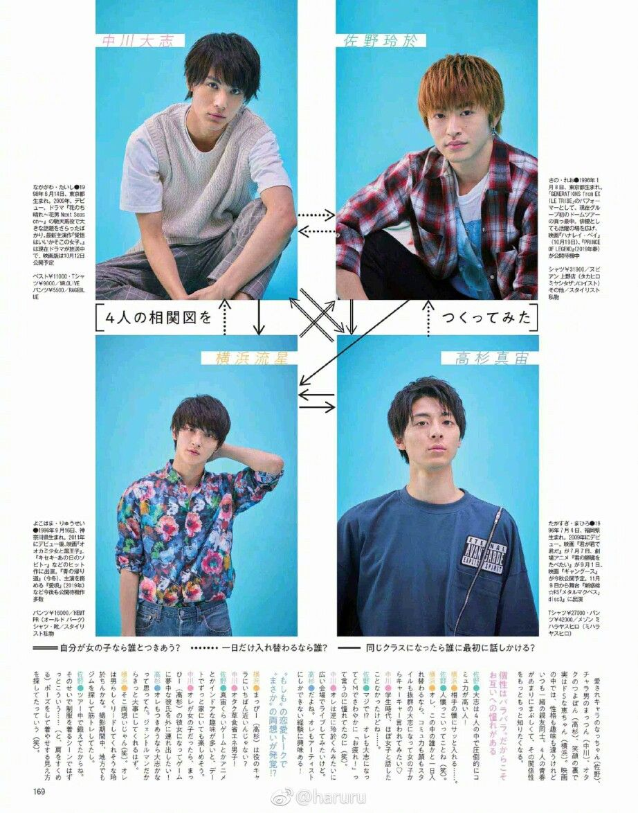 Rainbow Days Boys On More Magazine August 2018 Edition Japan Art Taishi Nakagawa Japan