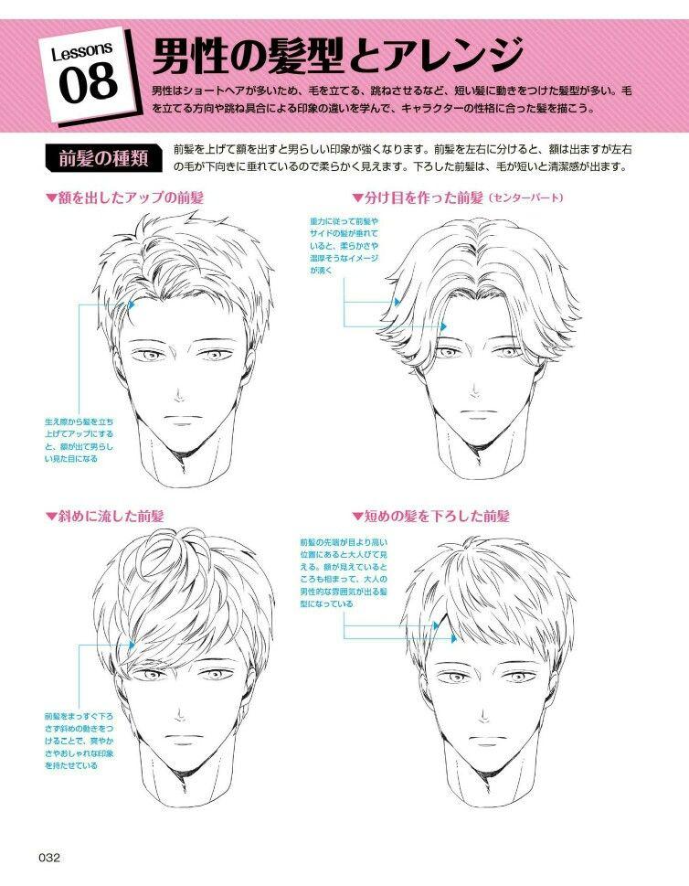 Pin By Yuheysuki Sora On Anime Manga Tutorial How To Draw Hair Hair Sketch Drawing Tips