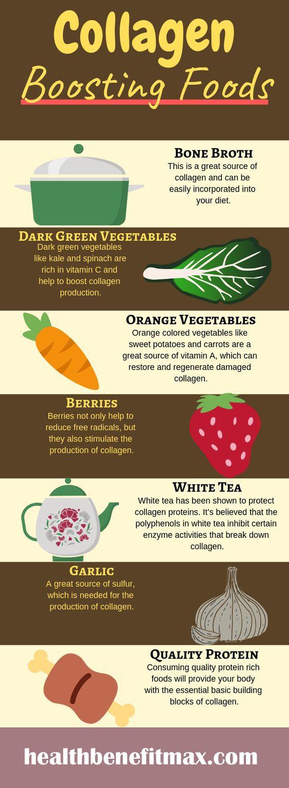 Foods High In Collagen Collagen Boosting Foods Boost Foods Food Infographic