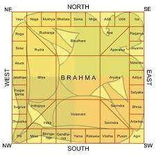 Image Result For Room Dimensions As Per Vastu Vastu Shastra Indian Temple Architecture How To Plan