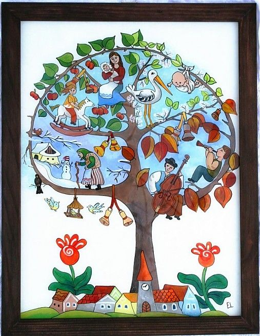 Strom ľudského žitia