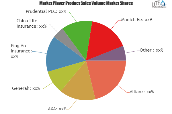 Ordinary Life Insurance Market To Witness Huge Growth By 2025