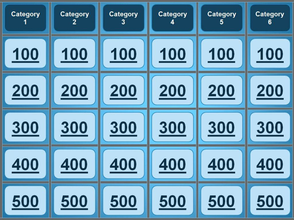 Free Blank Jeopardy Template Ppt With Images Jeopardy