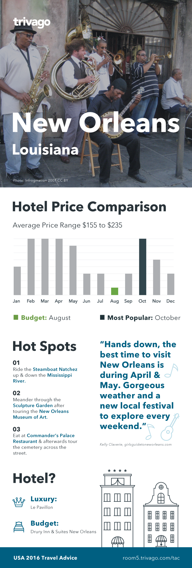 When's The Best Time To Visit New Orleans? Find Out In Our