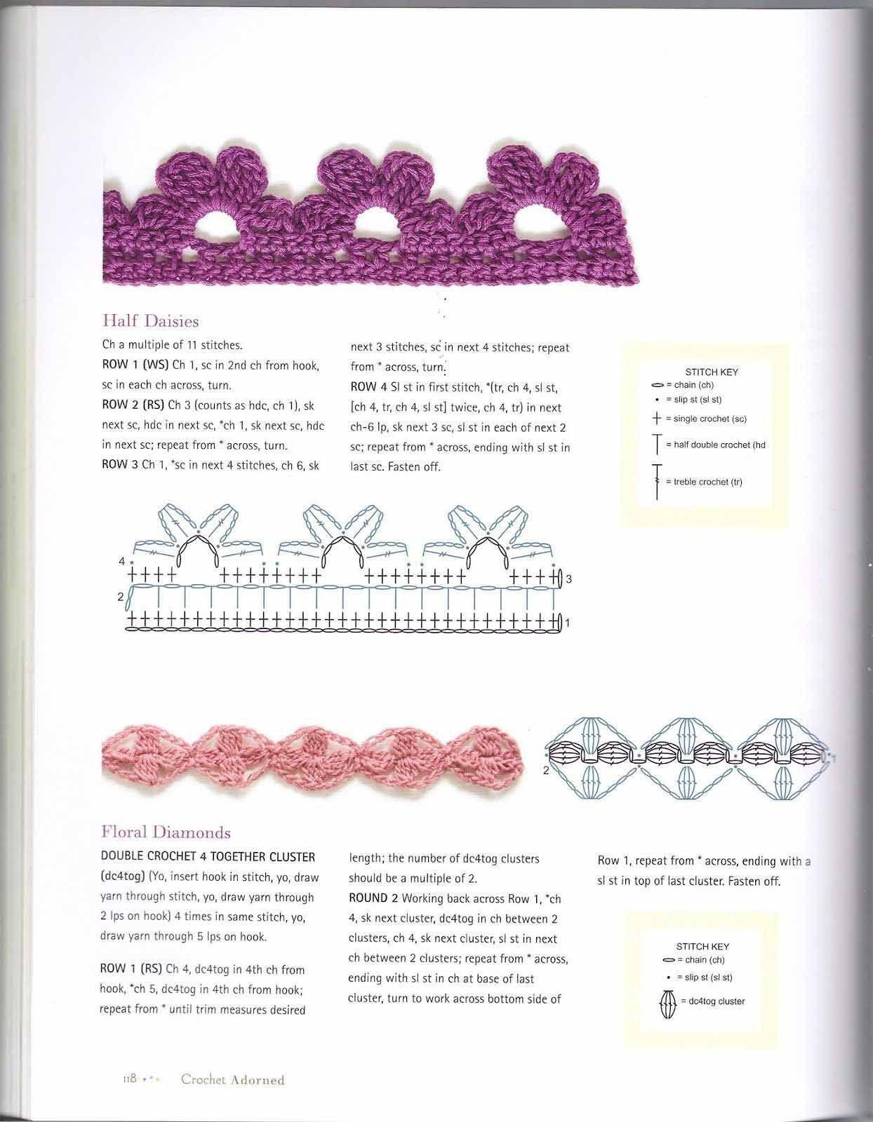 SOLO PUNTOS: Bordes, puntillas crochet | Crochet | Pinterest ...