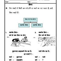 Language Hindi Grammar - Kriya (Verb) | Hindi | Pinterest
