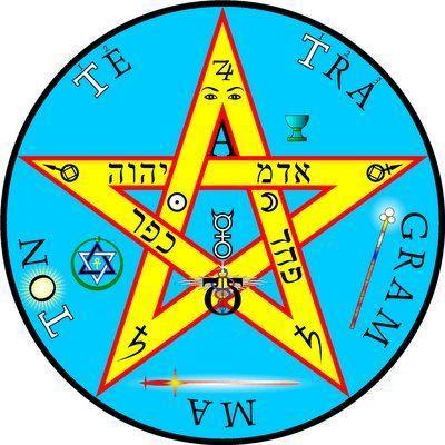 La Estrella De 5 Puntas Sigil Magic Spiritual Symbols Pentacle