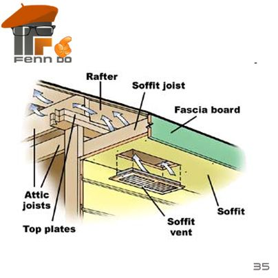 Fenn Do Do Provide Roof Insulation Under Roof Tile Or Concrete