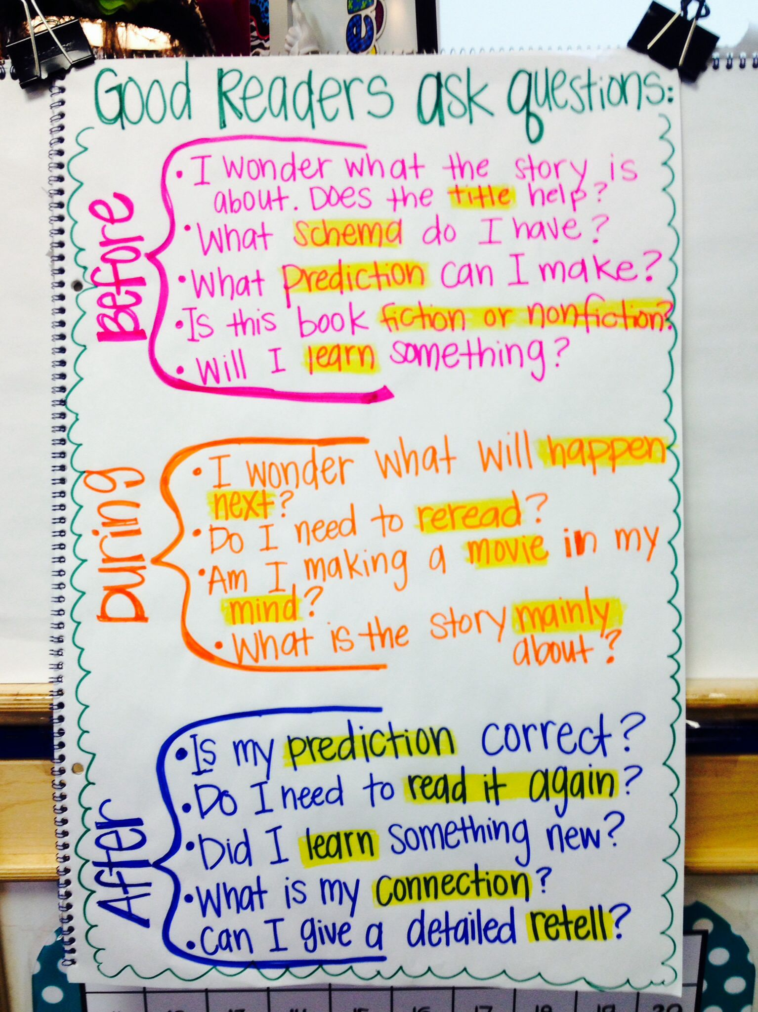 Questions Good Readers Ask Before During And After A