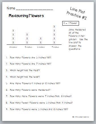 Learning About Line Plots Line Plot Worksheets 2nd Grade Worksheets Second Grade Math Super teacher worksheets line plots