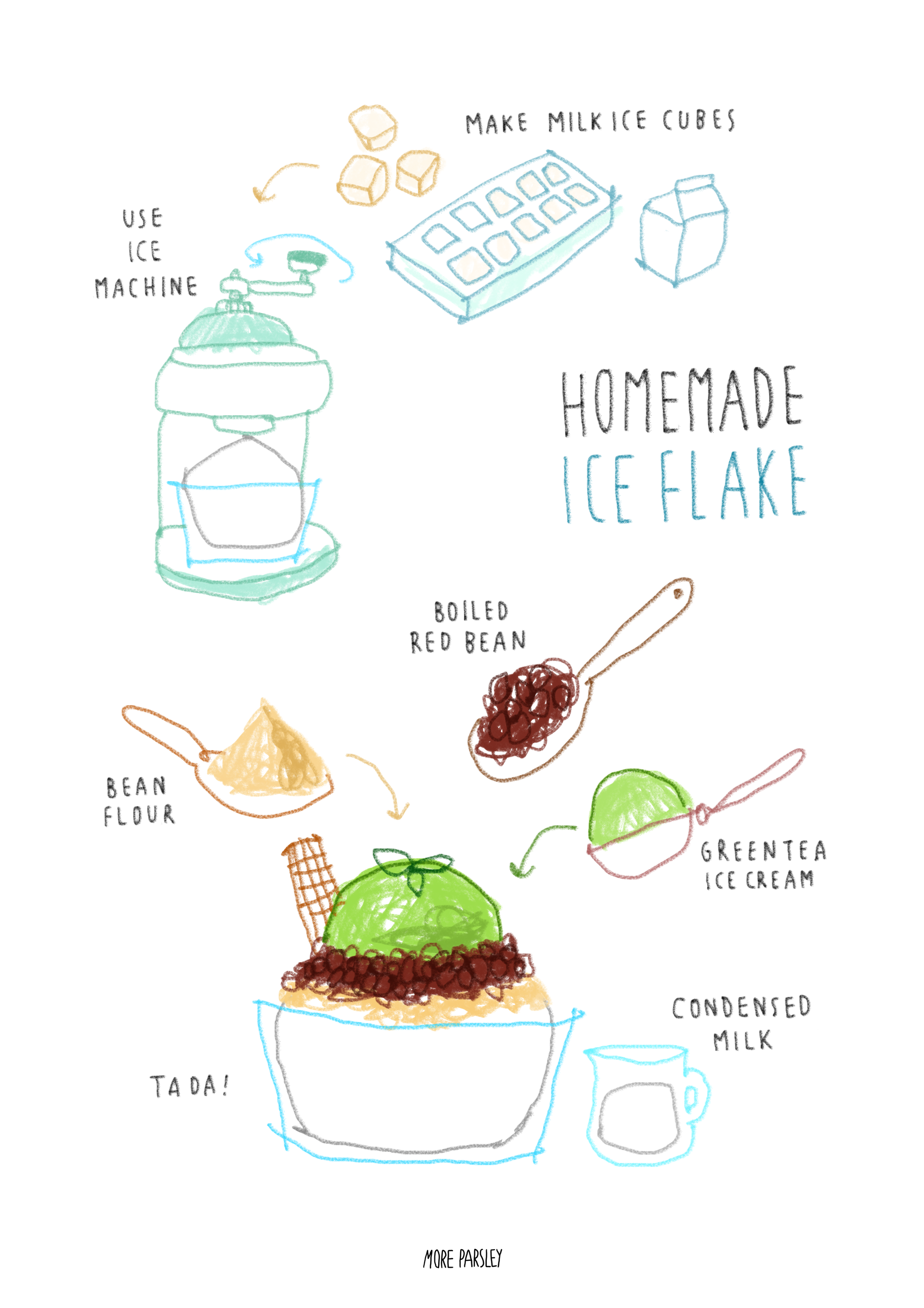 homemade iceflake recipe instagram @moreparsley_ | Panting ...