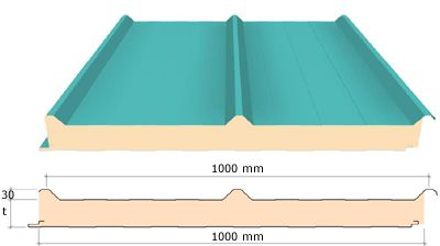 KINGSPAN - Insulated Roof Panels | Roof Systems